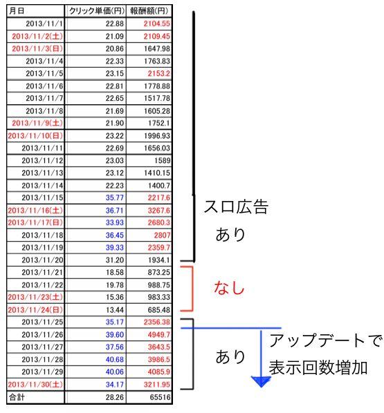 201311syusihyou.jpg