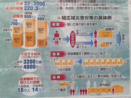 5292913中国新聞S4