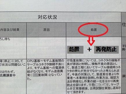 7292013CK工業QA委員会S1