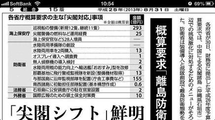 8312013産経新聞S2
