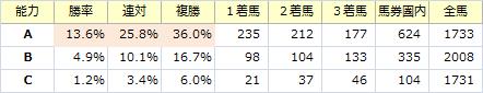 能力_20140217