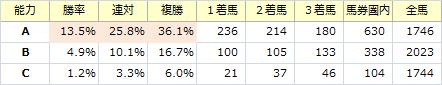 能力_20140224