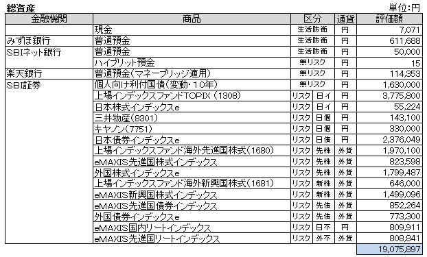 総資産(2013.12)