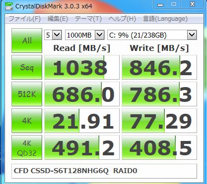 CFD CSSD-S6T128NHG6Q RAID0 BENCH