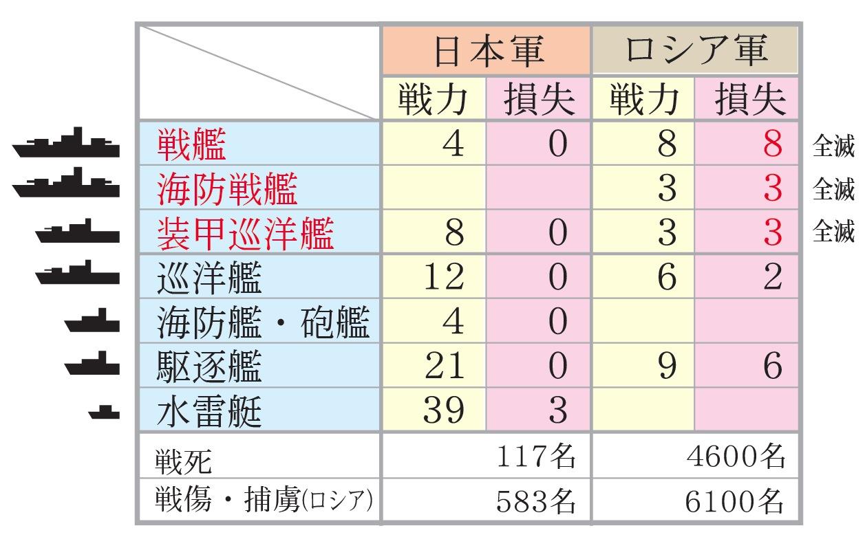 日本海海戦_02
