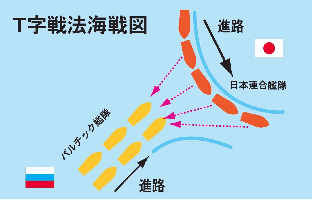 日本海海戦_01