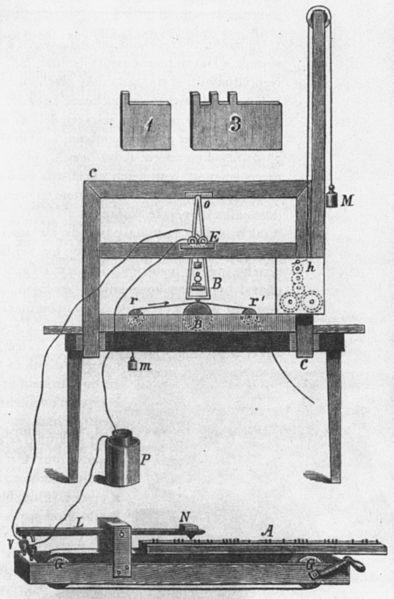 394px-Morse_telegraph.jpg