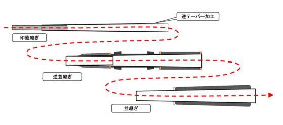 ハンドル部構造3