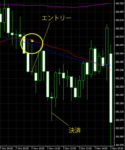 20141108gbpjpy.png