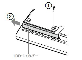 蓋の開け方2