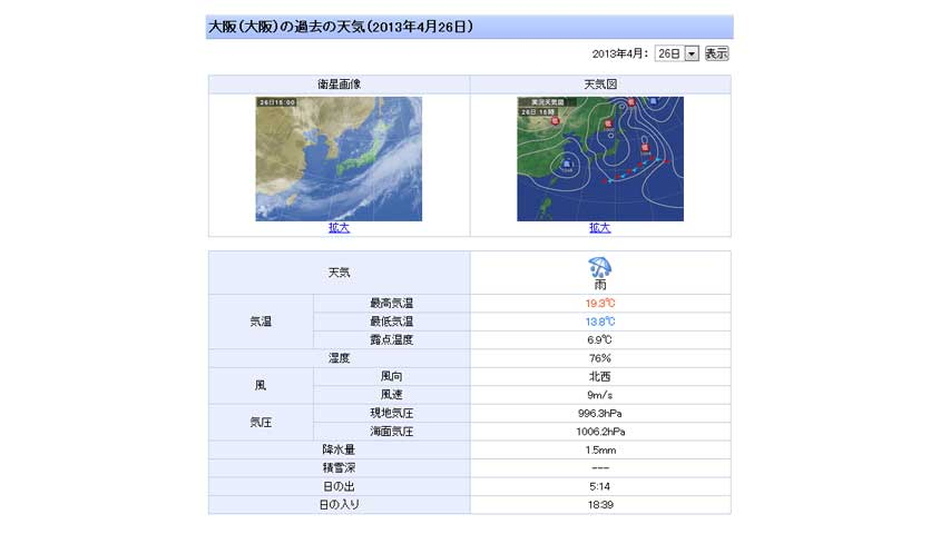 NASfarm_0426_強風雨