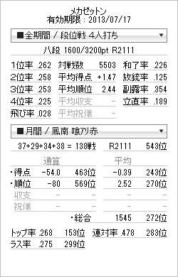 tenhou_prof_20130530.png