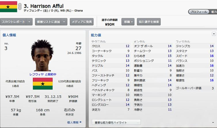 Afful2014.jpg