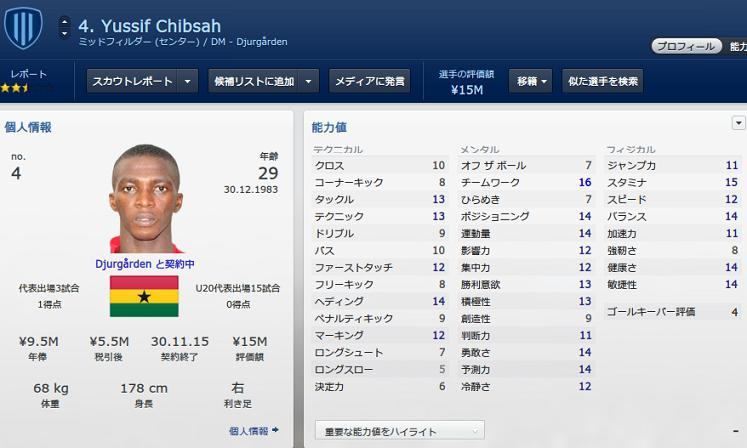 Chibsah2014.jpg