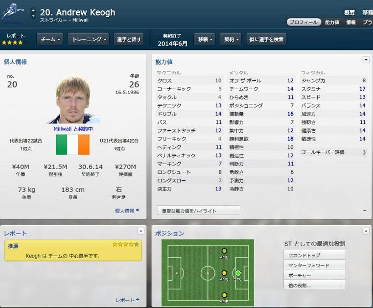 Keogh2013.jpg