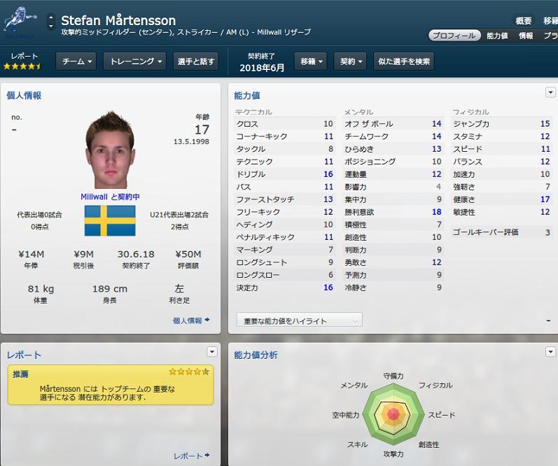 Martensson20161.jpg