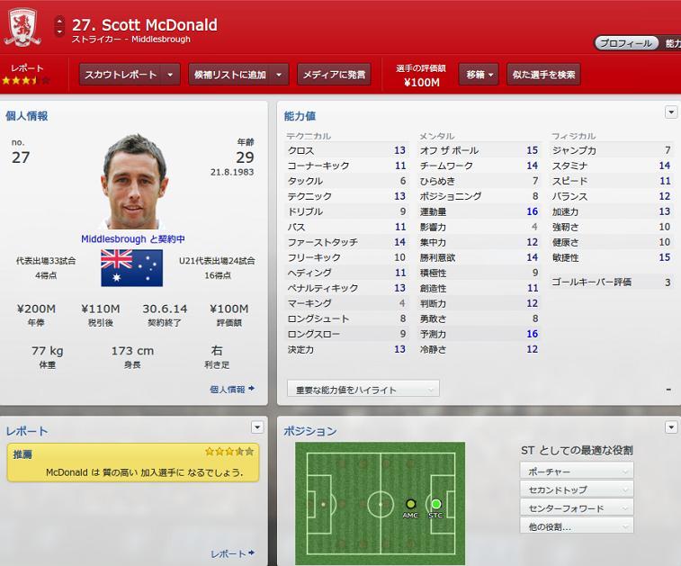 Mcdonald2013.jpg
