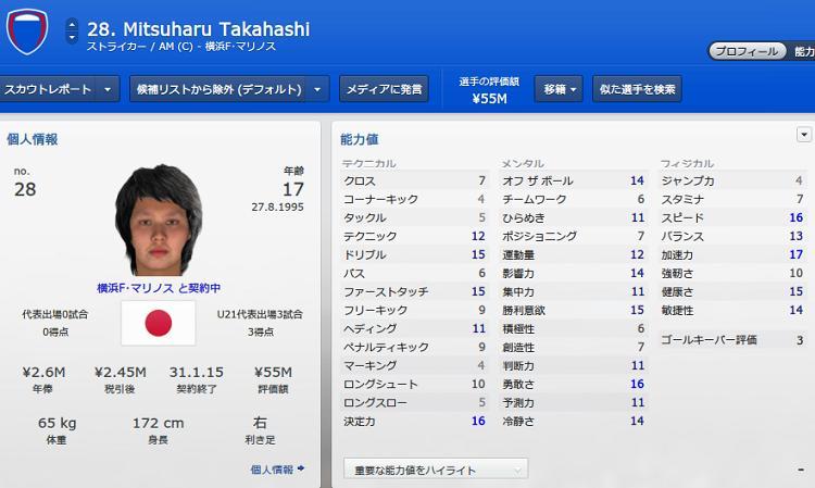 Takahashi2014.jpg
