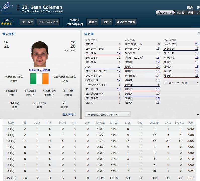 coleman20213.jpg