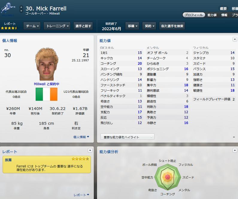 farrell20201.jpg