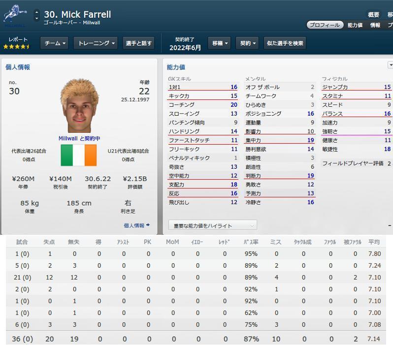 farrell20203.jpg