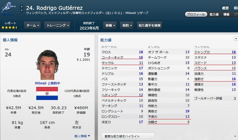 gutierrez20203.jpg