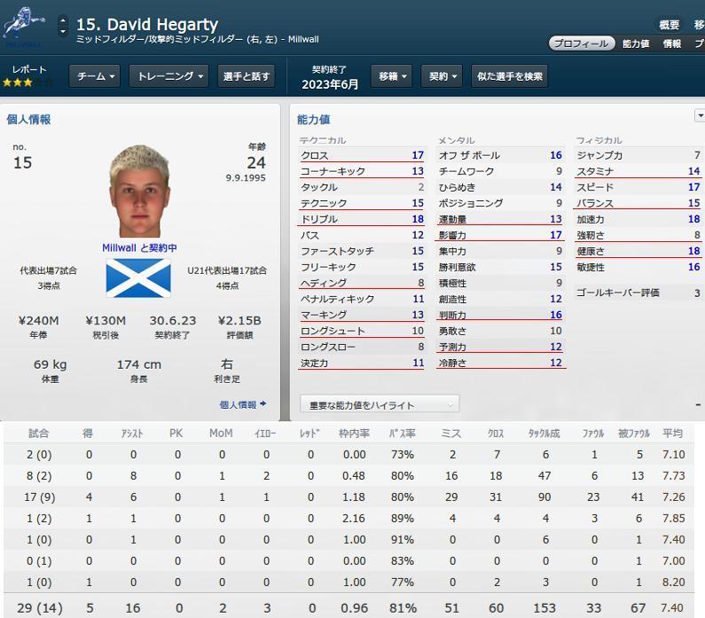 hegarty20203.jpg