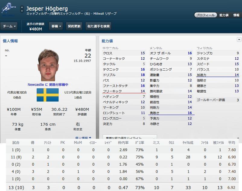 hogberg20203.jpg