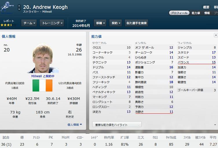 keogh2014.jpg
