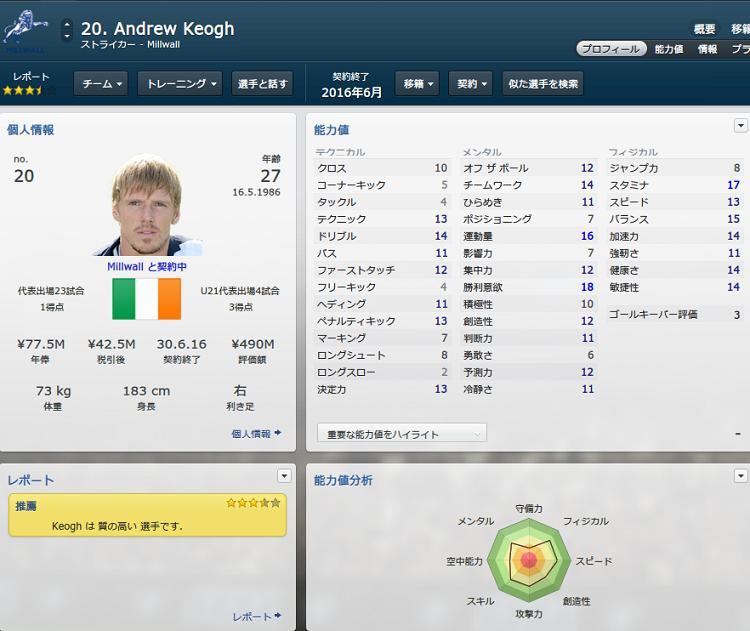 keogh20142.jpg