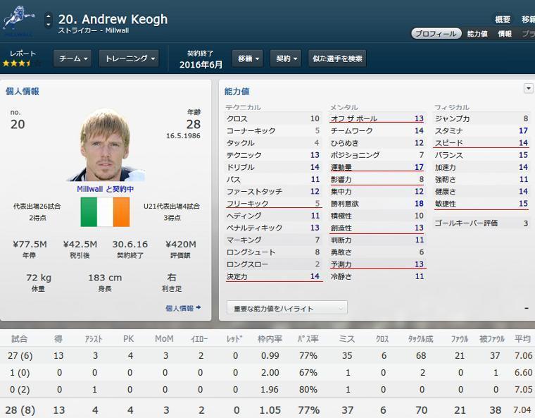 keogh20143.jpg