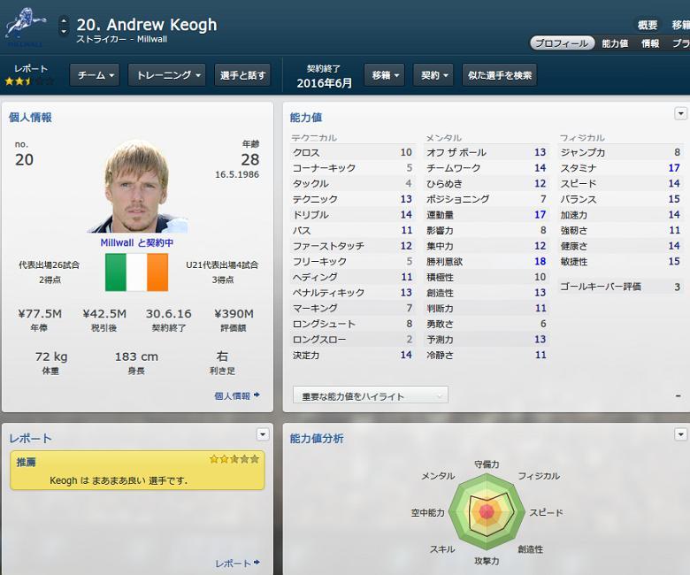 keogh20151.jpg