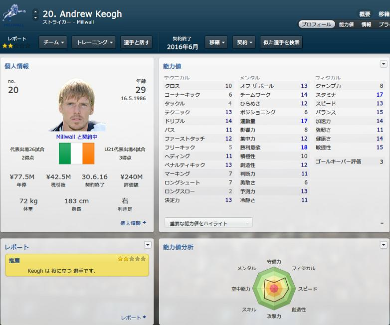 keogh20161.jpg