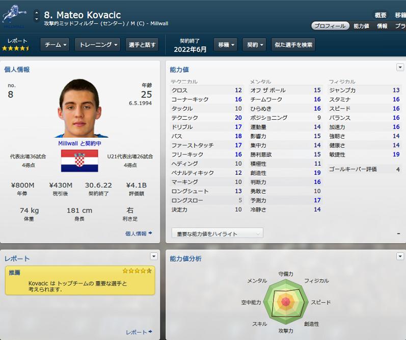 kovacic20201.jpg