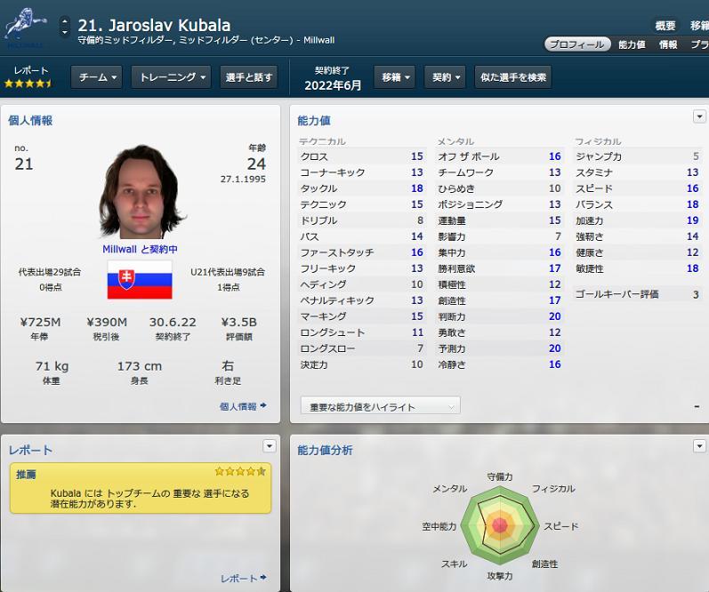 kubala20201.jpg