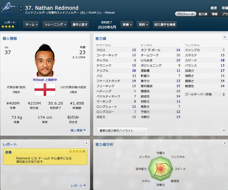 redmond20181.jpg