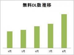 201303-08無料月別