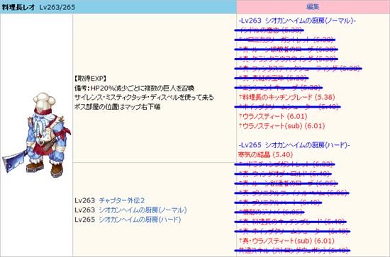 20140217料理長レオ入手アイテム_s