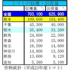 2013-0620-ku01
