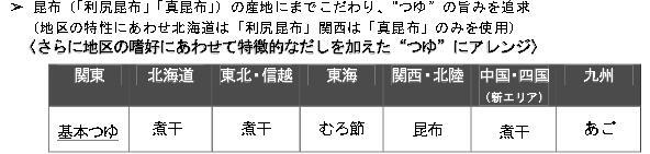2013-0821-oden1