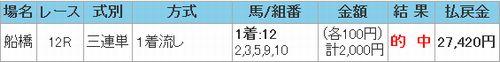 2014/1/8 船橋12R