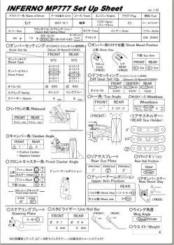MP777SP1のセッティング