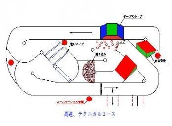 輪厚コース2008