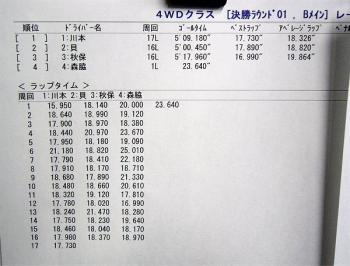 4WD Bメイン結果
