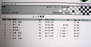 GPのレース結果