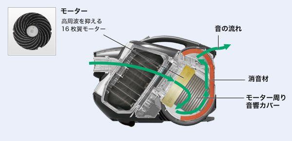三菱雷神構造図