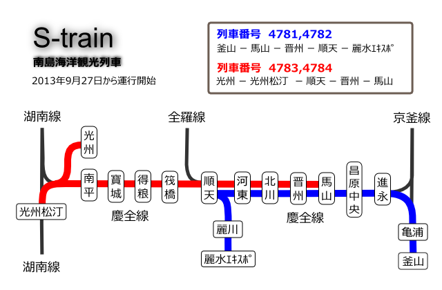 s-train.png