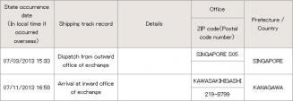 mk908_shipping_status_Jul11_jp.jpg