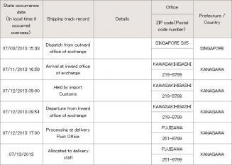 mk908_shipping_status_Jul13_jp.jpg