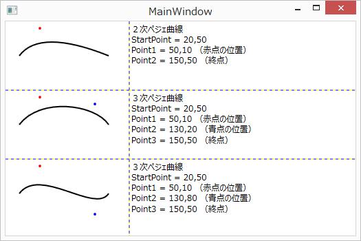 Path_ペジェ曲線